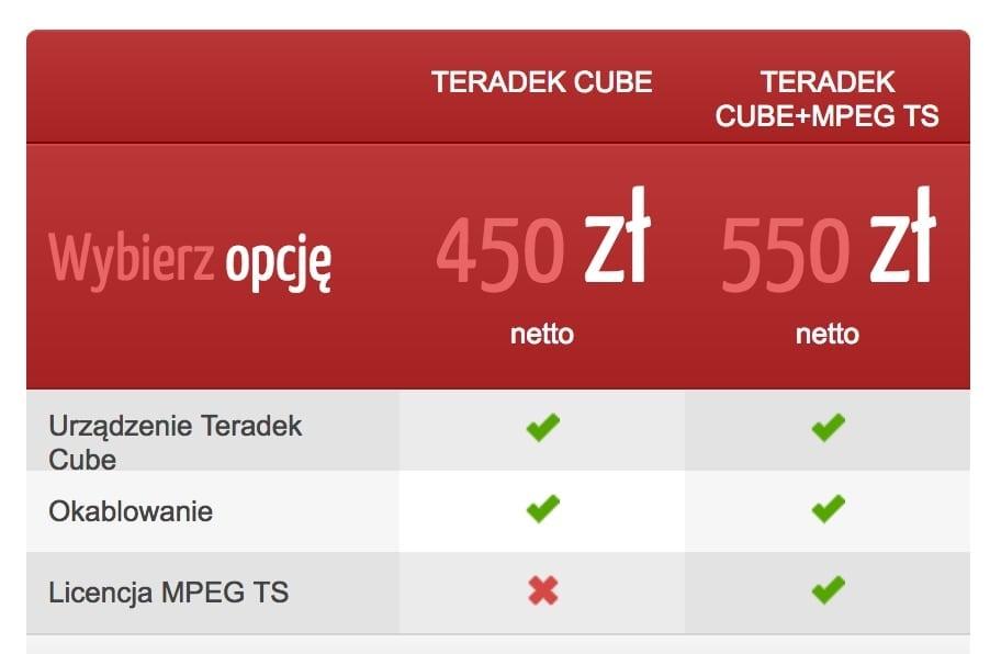 Teradek Cube wynajem ceny